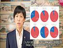 朝日新聞「TBS批判 まっとうな言論活動か」
