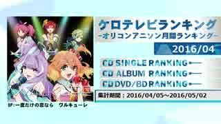 アニソンランキング 2016年4月【ケロテレビランキング】