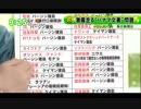 5_12 東京MX「 パナマ文書 」 Dr_苫米地