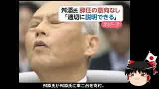 【ゆっくり保守】舛添氏が舛添氏に車二台を寄付×2