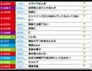 【ch】うんこちゃん『飲む(ゴロリ部分のみ)』 1/4 【2016/06/03】