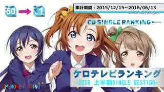 上半期アニソンランキング 2016 SINGLE BEST 150【ケロテレビ】1-50