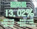 気まぐれ鉄道小ネタPART189 全国の国鉄車両率ランキング2016