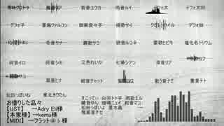 【総勢41人】カミサマネジマキ【答え動画】