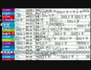 【ch】うんこちゃん『キャンプイン(雑談部分)』1/7【2016/07/21】