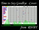 【RWBY】Time to Say Goodbye【耳コピ・MSGS】