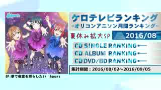 アニソンランキング 2016年8月【ケロテレビランキング】