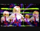 【東方MMD】疑心暗鬼 鏡の中のアリス 空中散歩Ver.改良版