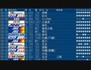 1996年 関西空港出発案内