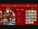 【iM@S人狼】THE IDOLM@STER人狼SideM #5-2