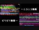 【危険な黒子】ニコニコ動画とビリビリ動画のコメント比較