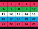 【実況】五畳たかしのバラ色高校生活【ときめきメモリアル】part15