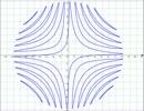 GRAPESでいろんな二次グラフを描いてみた part 2 【数学】