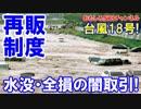 【水没車両の再販制度】 所有者→保険会社→闇市場!そして大儲け!