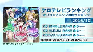 アニソンランキング 2016年10月【ケロテレビランキング】