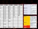 電脳人狼 #3 ~ガチ村再び~ 2/4