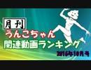 月刊うんこちゃん関連動画ランキング 2016年10月