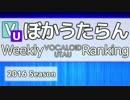 週刊VOCALOIDとUTAUランキング #477・419
