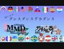 【ジャンル混合MMD】国と刀でデカダンス【刀剣ヘタ】