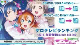 年間アニソンランキング 2016 音楽BD/DVD BEST 45【ケロテレビ】