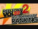 【REFLEC BEAT】Lv.11-13難易度ランキング【VOLZZA】