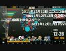 ニコニコ動画10年の歴史をまとめてみた - Songrium 超歴史プレーヤ thumbnail