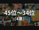 第50位:【ch】うんこちゃん『第2回加藤純一万博(生放送)』4/6【2017/01/01】