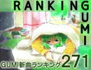 GUMI新曲ランキング#271