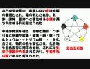 中国仏教シリーズ0-33-3唐 武周 武則天と不老不死