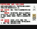 中国仏教シリーズ0-33-4唐 武周 武則天と不老不死