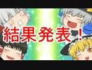 第56位:第13回東方Project人気投票、結果報告会!!