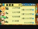 最強CPUに実況者3人で挑む桃太郎電鉄【Pa