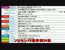 第71位:【ch】うんこちゃん くっちゃべ反省会 3/7【2017/02/18】