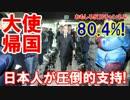 【在韓大使帰国に賛同】 支持する日本人が80.4%!イイねボタン連打!