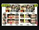 第92位:(日本人の捏造写真)ネット右翼捏造写真コレクション