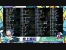 【公式】アイドルマスター ミリオンライブ!  プロデューサー応援クレジット DAY2
