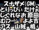 【あなろぐ部】第8回ゲーム実況者skype人狼02-1 (狐だらけ村編)