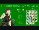 【iM@S人狼】THE IDOLM@STER人狼SideM #5-5【内訳表記訂正版】
