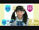 育成型アイドルユニットU-23研究生エレナ自己紹介