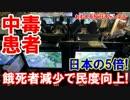 【韓国のネット中毒患者】 ネット餓死は昔話!今は日本のたった5倍!
