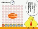 ホモと学ぶ原子力 その2