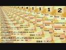 日刊SZ姉貴ランキング4月20日号.mp17