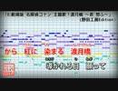 【カラオケ】「渡月橋 ~君 想ふ~」(倉木麻衣)劇場版コナン(歌詞付)