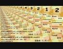 日刊SZ姉貴ランキング4月25日号.mp22