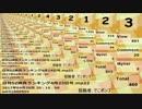 日刊SZ姉貴ランキング4月26日号.mp23