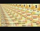 日刊SZ姉貴ランキング4月29日号.mp26