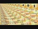 日刊SZ姉貴ランキング5月2日号.mp29