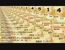 日刊SZ姉貴ランキング5月3日号.mp30