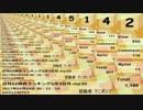 日刊SZ姉貴ランキング5月4日号.mp31