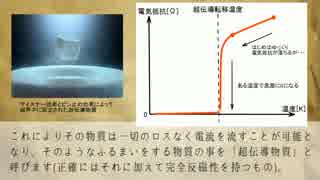 世界の奇書をゆっくり解説 第6回 「フラーレンによる52Kでの超伝導」ほか